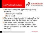 antiphishing solutions
