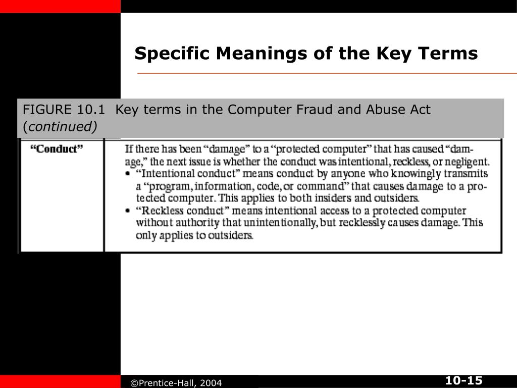 Specific Meanings of the Key Terms