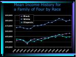 mean income history for a family of four by race