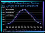 sat 2006 college bound seniors by gender and test component