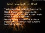 nine levels of hell cont22