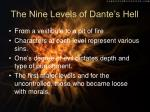 the nine levels of dante s hell