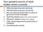 your greatest source of work related stress currently
