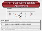 14 15 qb dart backfield assignment