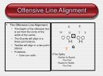 offensive line alignment