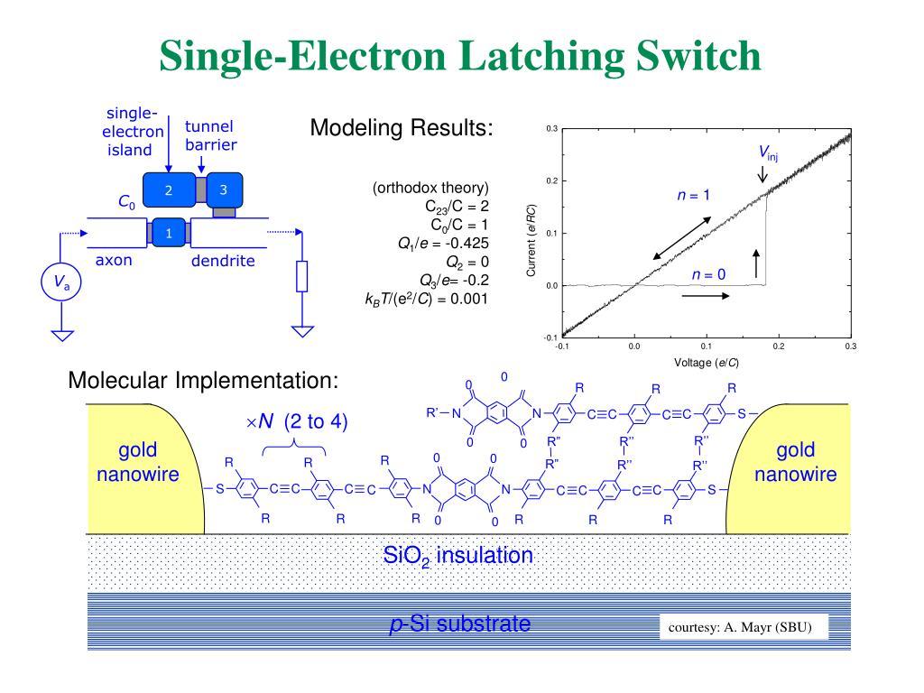 Single-Electron Latching Switch