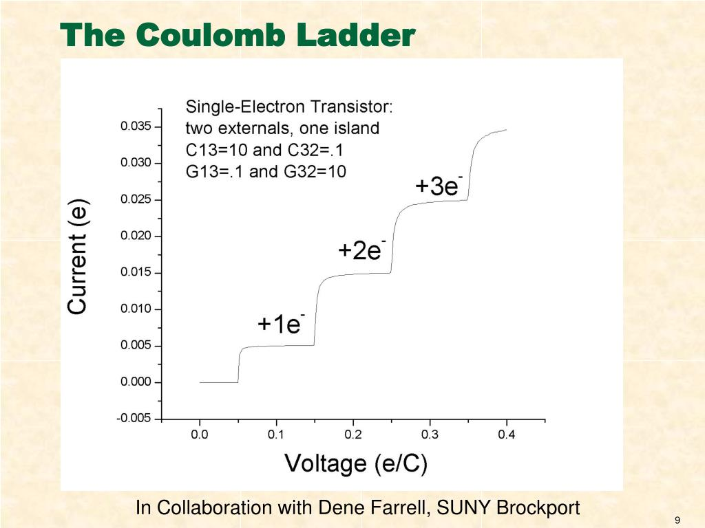 The Coulomb Ladder
