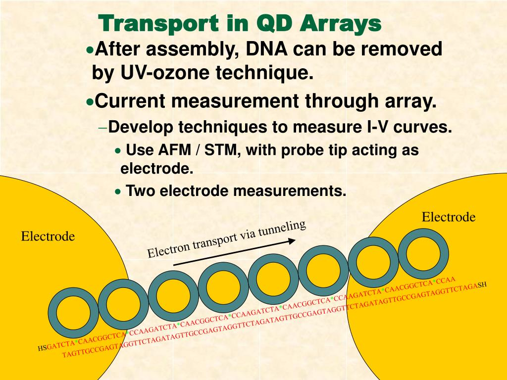 Electron transport via tunneling