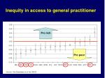 inequity in access to general practitioner