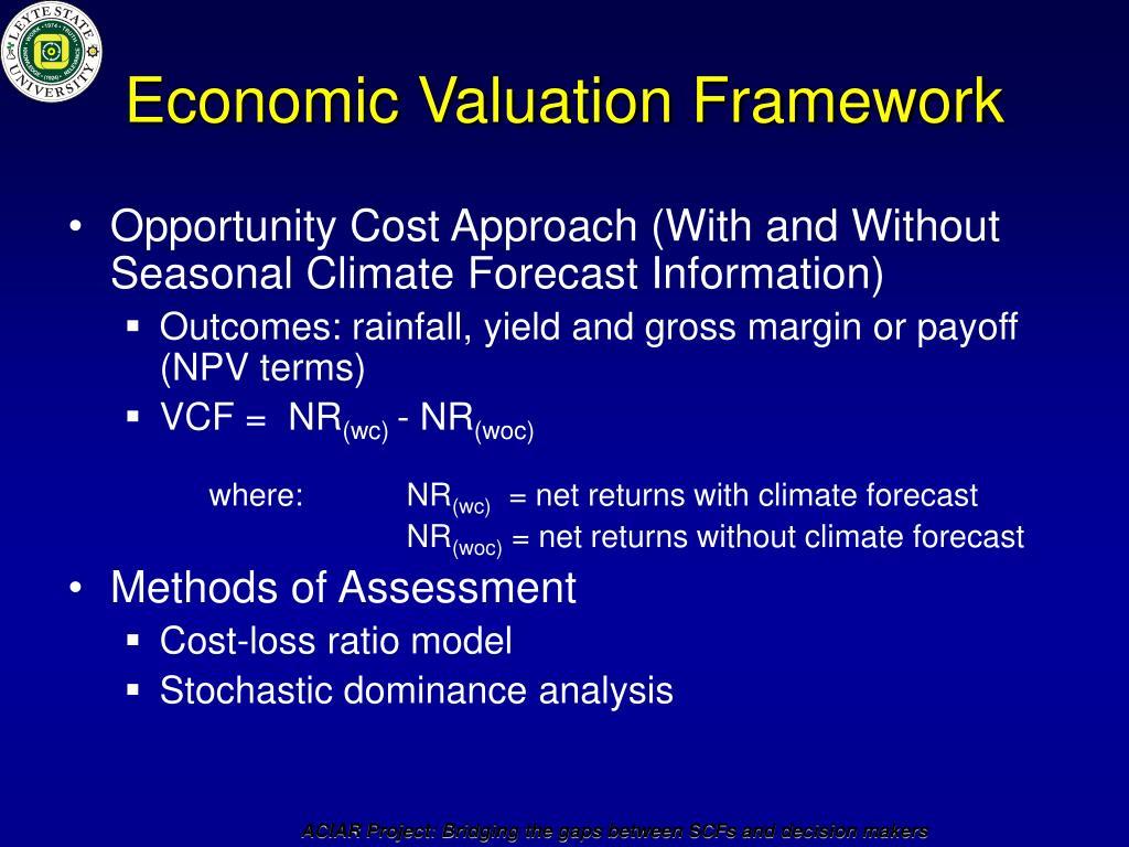 Economic Valuation Framework