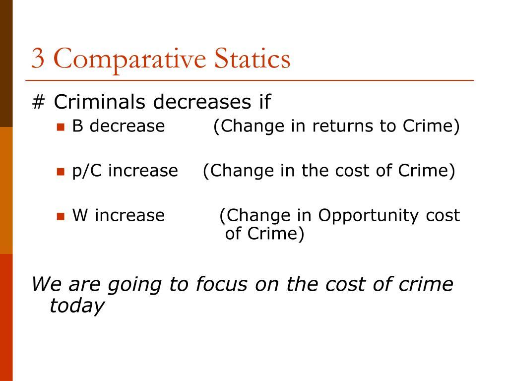 3 Comparative Statics