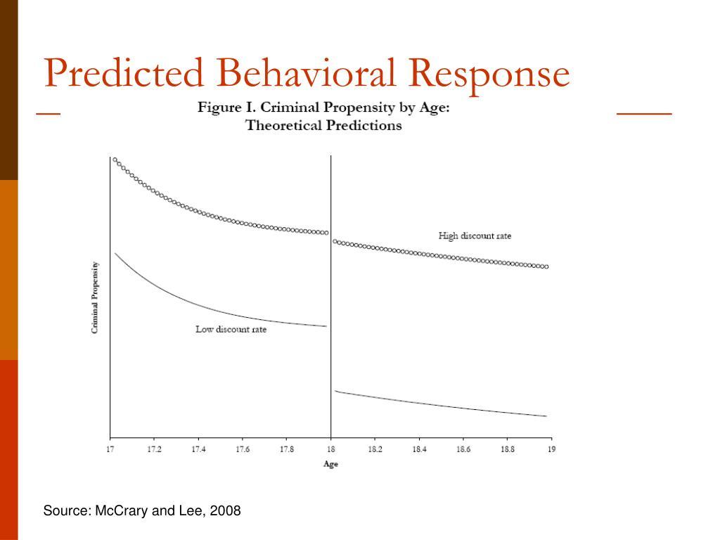 Predicted Behavioral Response