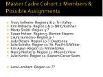 master cadre cohort 2 members possible assignments