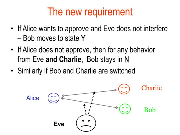 The new requirement