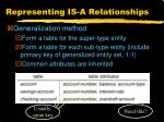 representing is a relationships13