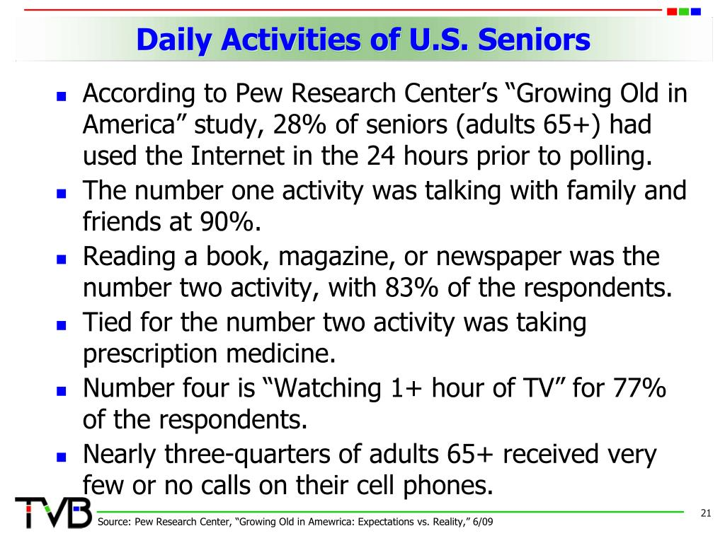 Daily Activities of U.S. Seniors