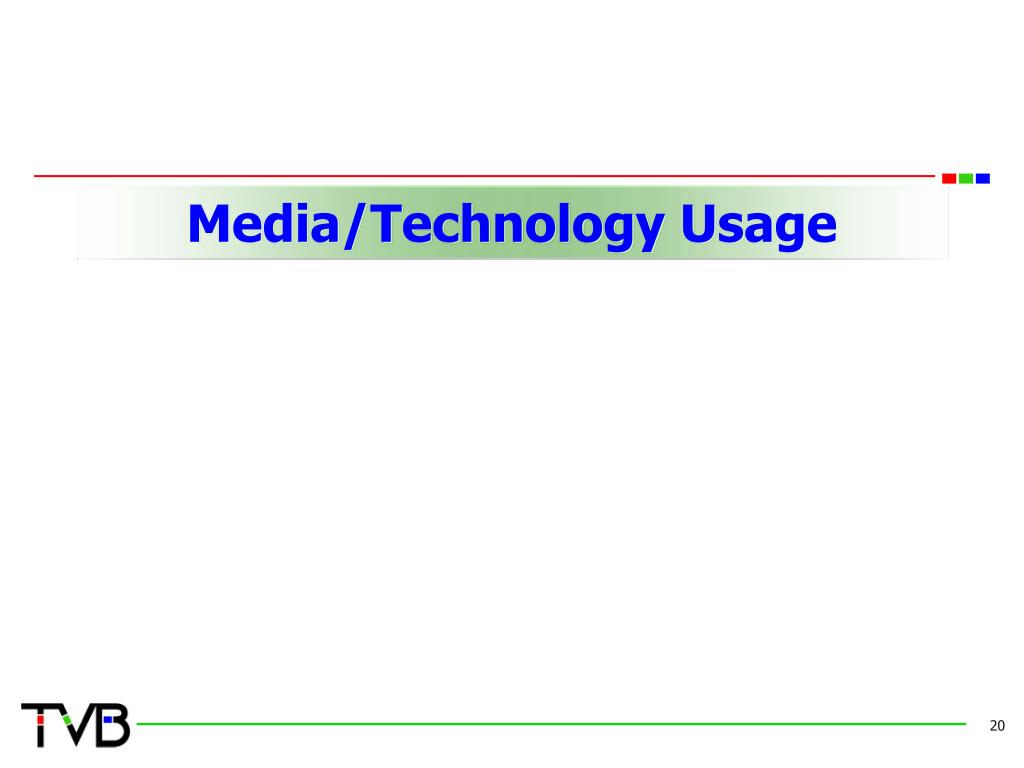 Media/Technology Usage