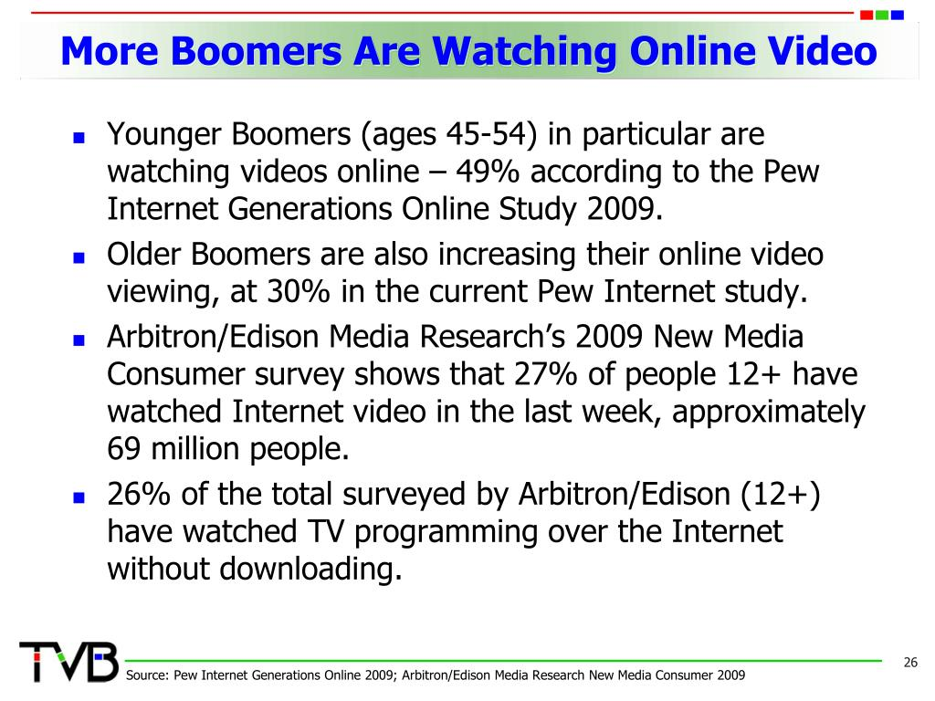 More Boomers Are Watching Online Video