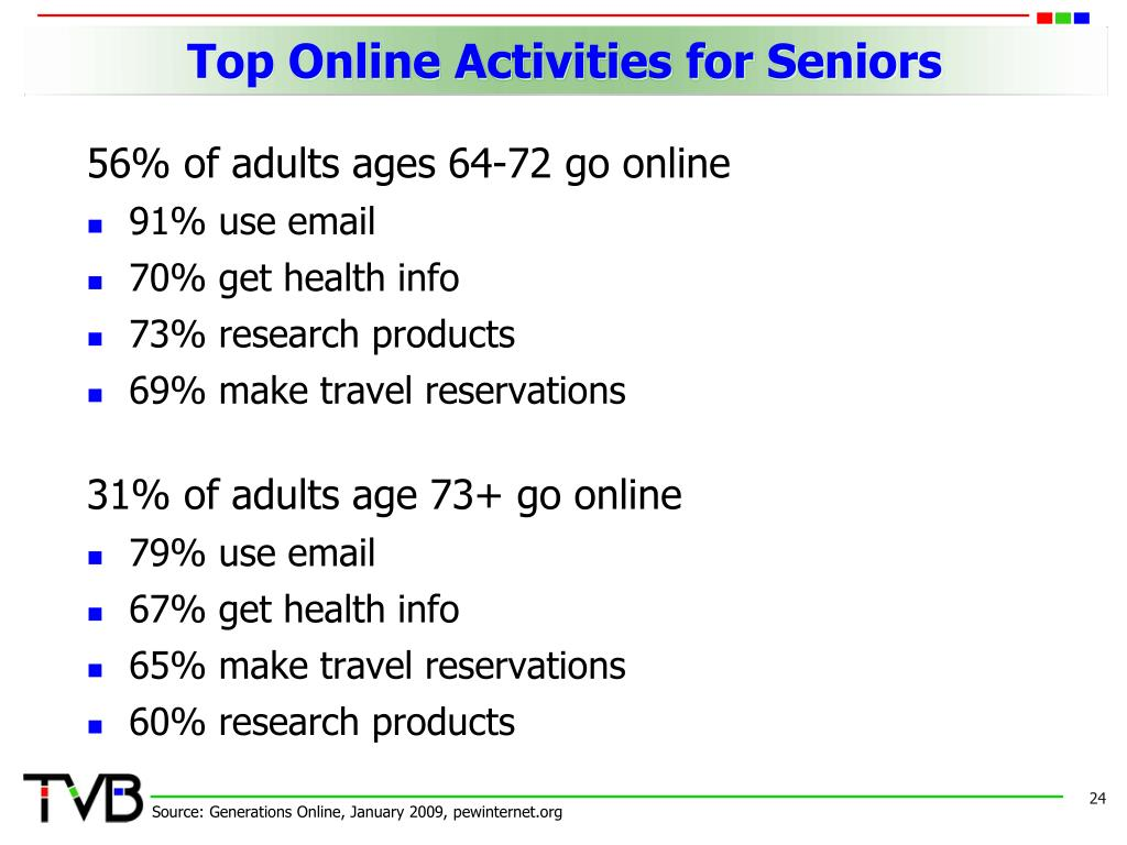 Top Online Activities for Seniors