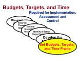 budgets targets and time