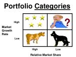 portfolio categories