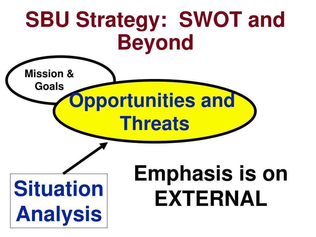 SBU Strategy:  SWOT and Beyond