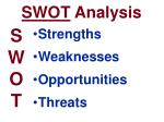 swot analysis29