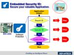 embedded security id secure your valuable application
