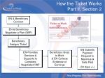 how the ticket works part ii section 2
