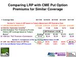 comparing lrp with cme put option premiums for similar coverage28