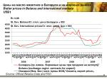 butter prices in belarus and international markets us t