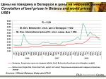 correlation of beef prices in belarus and world prices us t