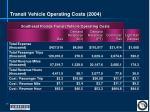 transit vehicle operating costs 2004