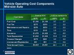 vehicle operating cost components mid size auto