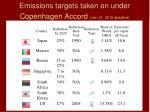 emissions targets taken on under copenhagen accord jan 31 2010 deadline45