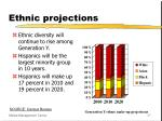 ethnic projections