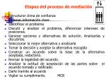 etapas del proceso de mediaci n