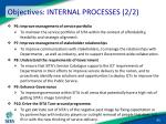 objectives internal processes 2 2