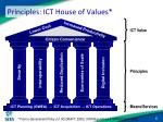 principles ict house of values