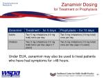 zanamivir dosing for treatment or prophylaxis