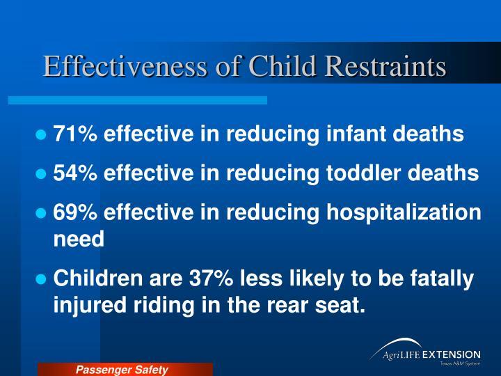 Effectiveness of child restraints
