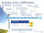 evolution of the 1 5mw series