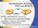 standardization activities pint and spirits