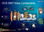 ocs 2007 voice components