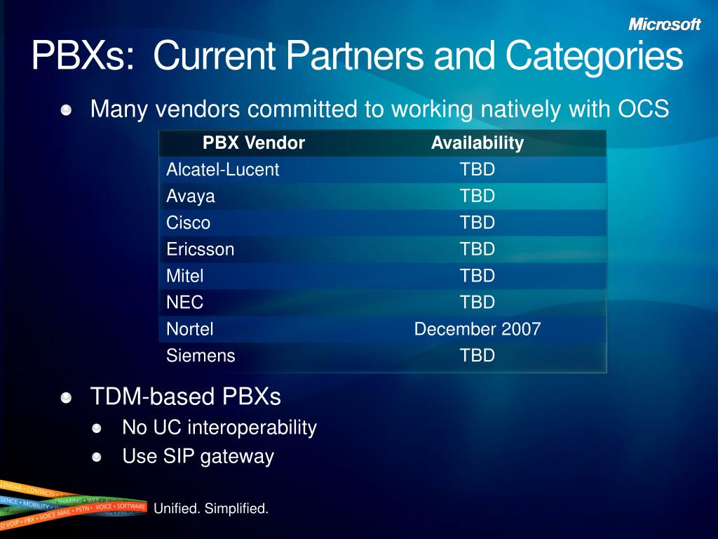 PBXs:  Current Partners and Categories