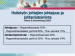 hoitoty n johtajien johtajuus ja johtamistoiminta kramer schmalenberg 2004