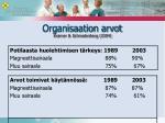organisaation arvot kramer schmalenberg 2004