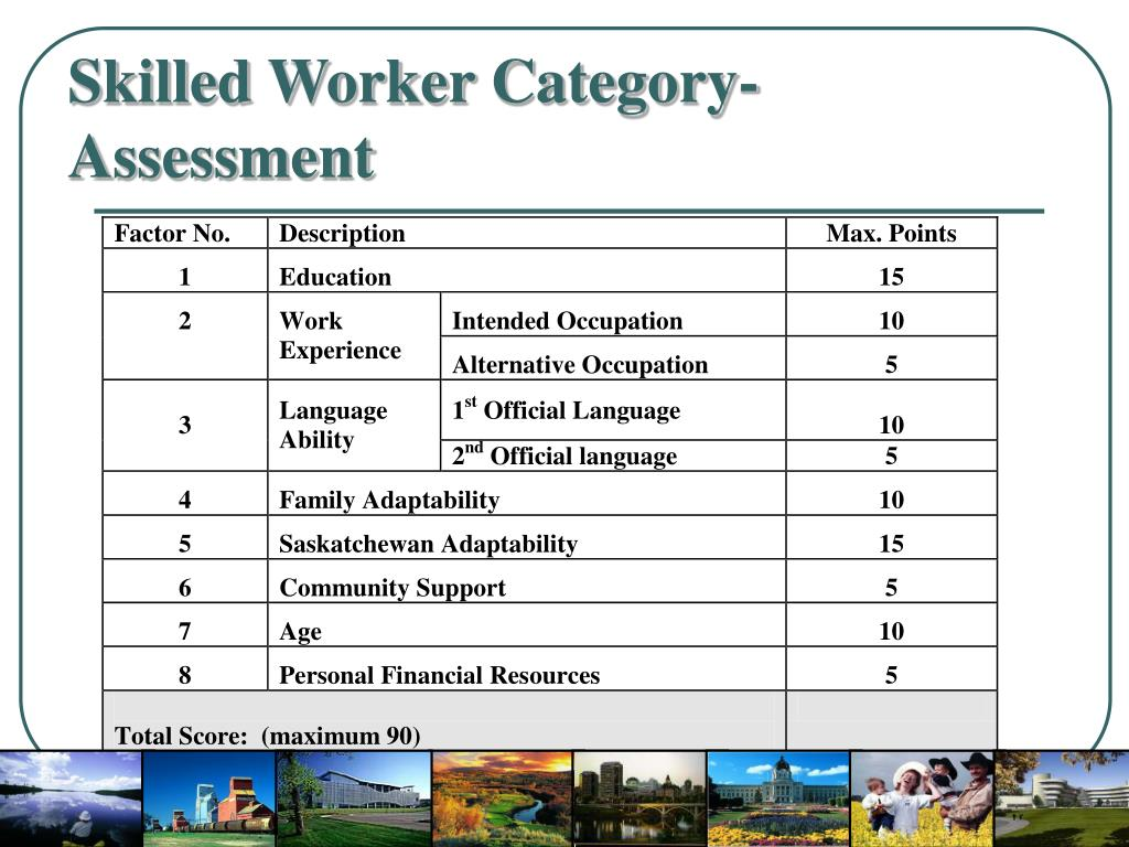 Skilled Worker Category-Assessment