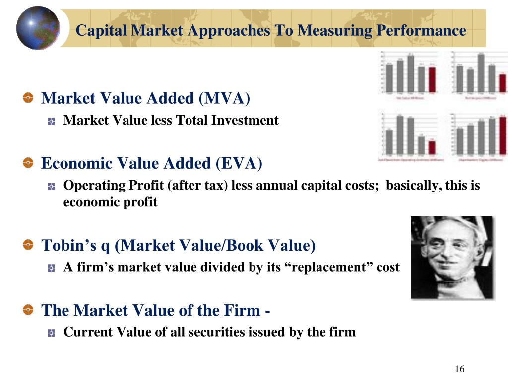Capital Market Approaches To Measuring Performance