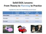 solid esol lessons from theory to planning to practice